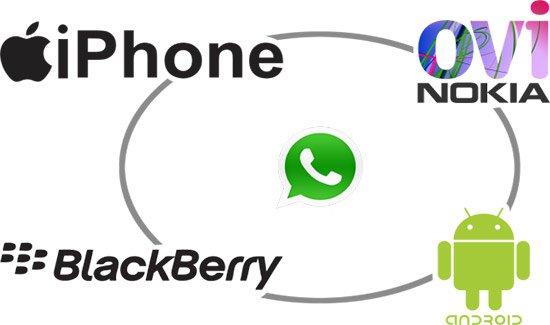 Multiplataforma de la aplicación WhatsApp