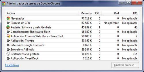 Trucos para Google Chrome: Administrador de tareas