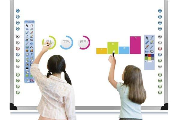 Centromipc, proveedores oficiales de la pizarra IQ Board en Granada